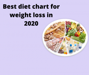 Best diet chart for weight loss in 2020